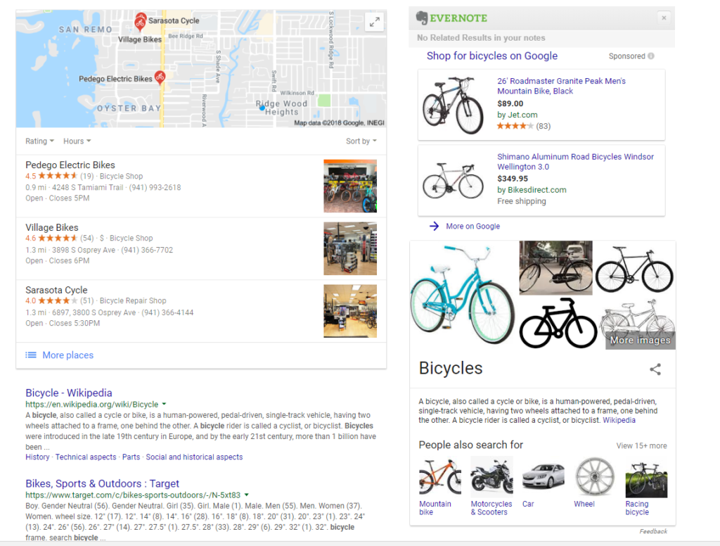 keyword research SERP for bicycle